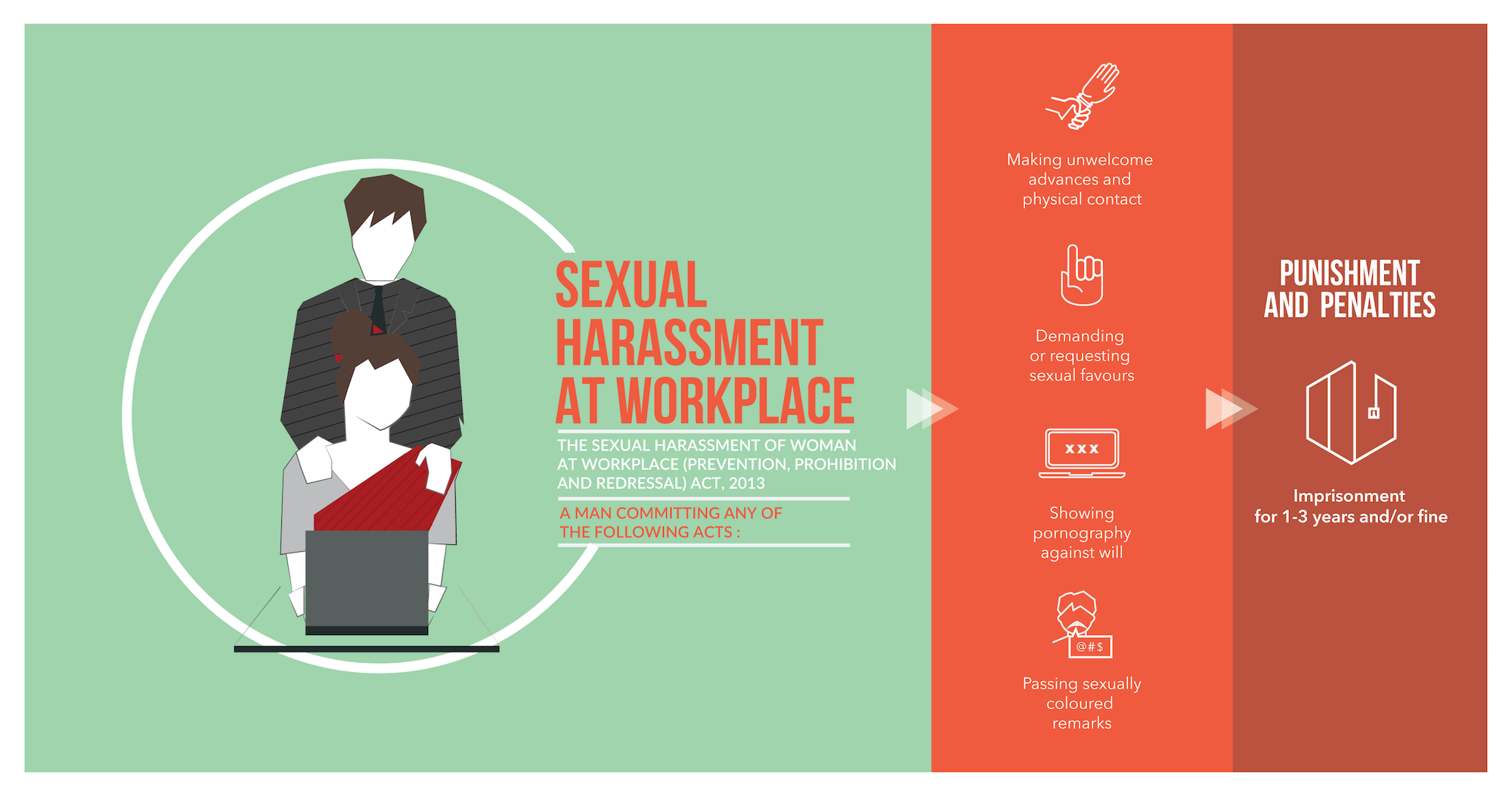 an analysis of the topic of the sexual harassment Sexual harassment sexual harassment in a healthcare workplace is a very important topic to discuss even though it is often swept under the rug even with all law, literature and discussions on sexual harassment, people still remain confused about what exactly constitutes sexual harassment.